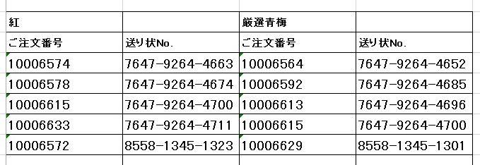 送り状番号 170608